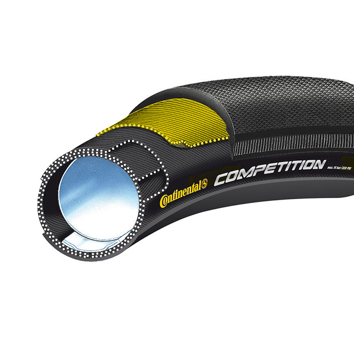 Continental Tubular Competition 27x1.00 Breaker Zwart